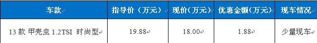 甲壳虫优惠1.88万