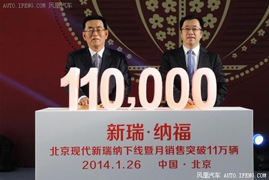 北京现代跨越双百万