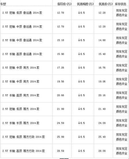 [上海]上汽大通专用作业车降五千送沪牌
