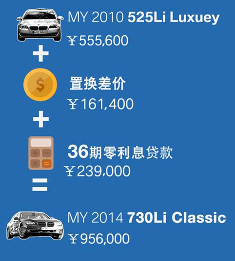 宜昌宝泽金融升级:B