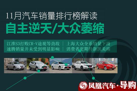 11月汽车销量自主逆天