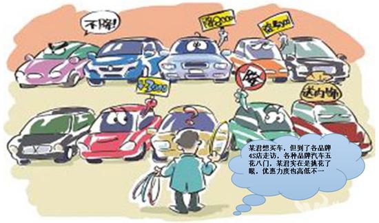 苏州元和通购车优惠