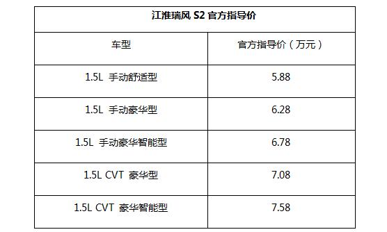 瑞风S2全系购车手册