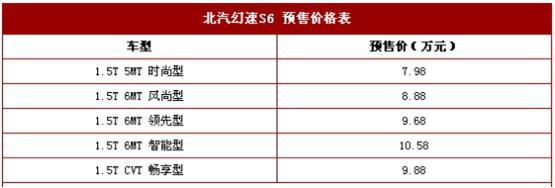 北汽幻速S6预售价格