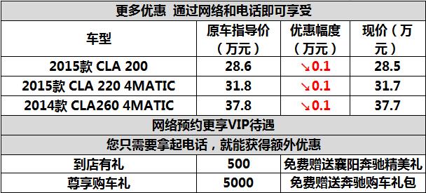 襄阳奔驰CLA级少量现车 28.6万起