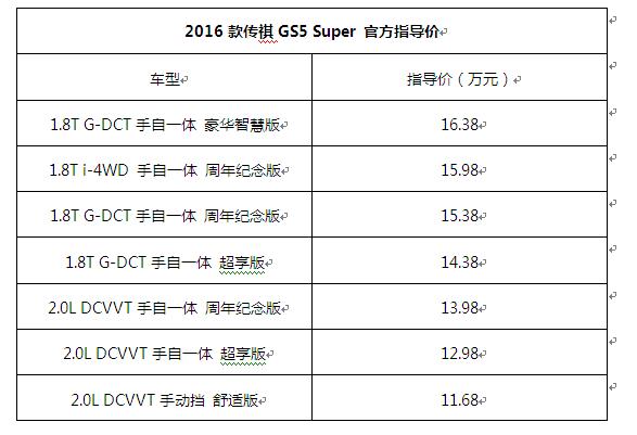 2016款传祺GS5上市