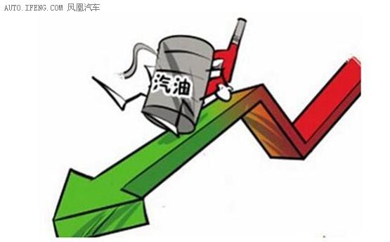 国际油价在低位徘徊