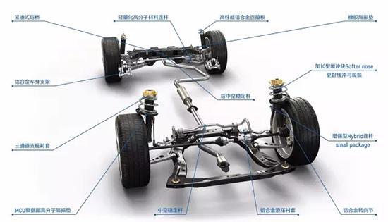 轿车前转向结构图片