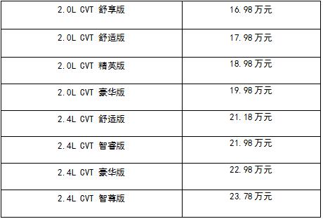 广汽本田第九代雅阁(Accord)震撼上市