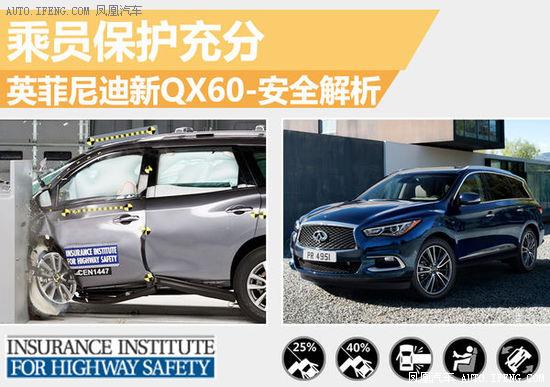 英菲尼迪新QX60安全