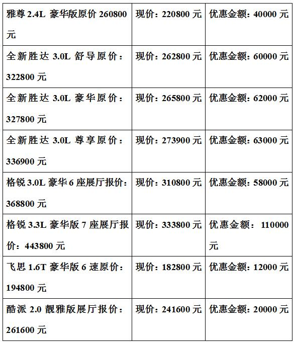 湖南九城现代携手建行厂家特供直销
