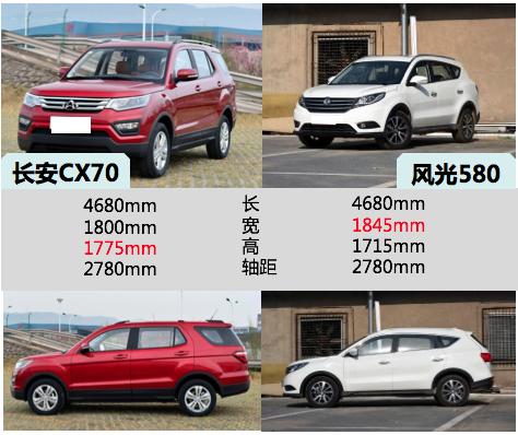 长安CX70和风光580  哪个进入第三排的设计更合理?