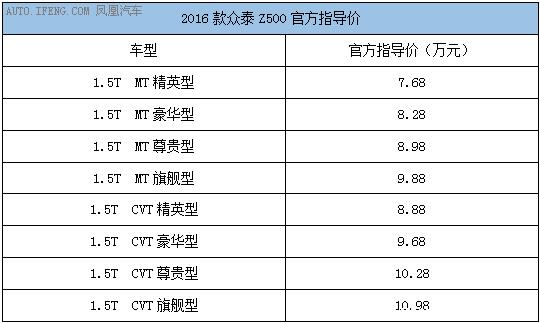 2016款众泰Z500上市