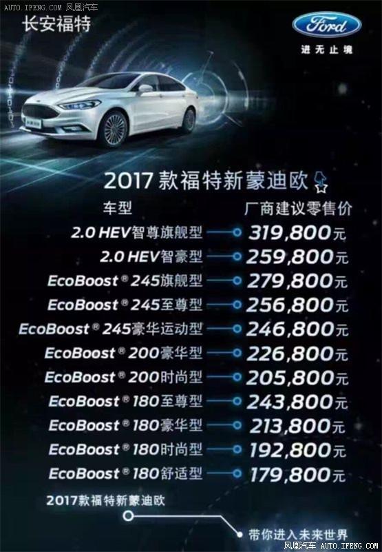深标特2017款福特新蒙迪欧上市惠州开售高清图片