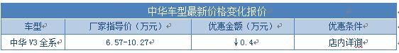 中华全系优惠高达2万元 欢迎莅临品鉴
