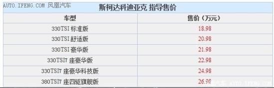 2017上海车展 :柯迪亚克售18.98万元起-图1
