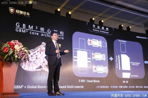 绿驰汽车集团工程研究总院副院长石磊博士介绍SUV车型