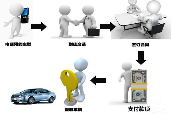 24小时购车暖和线;131-6751-2813(李东方)