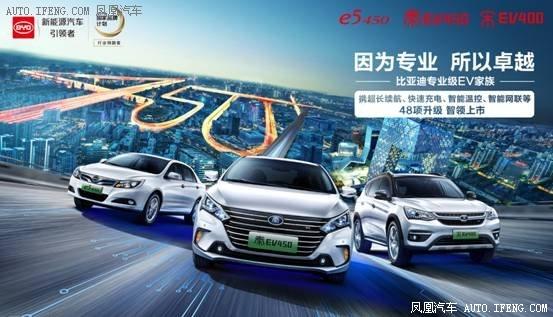 4月北京纯电市场再夺冠 比亚迪EV领跑-图2
