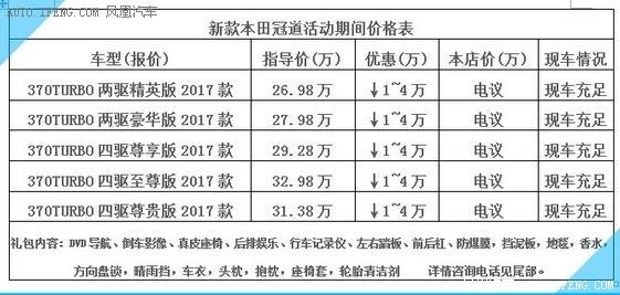 本田冠道新款北京裸车价 零利润促销