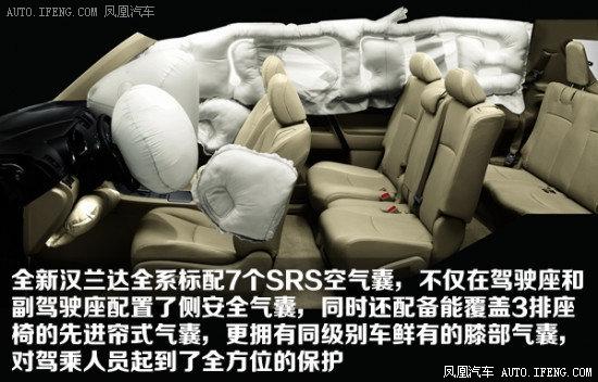 广汽丰田汉兰达线座SUV北京最新报价