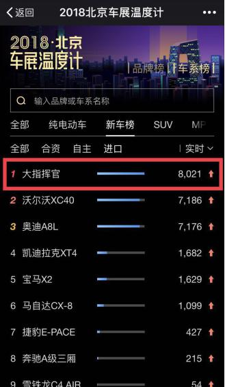 Jeep大指挥官上海区域隆重上市-图1