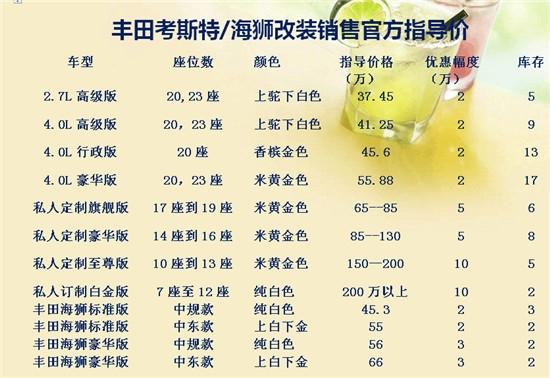 丰田海狮价格 进口海狮报价 海狮改装多少钱免费咨询热线: 13167370111