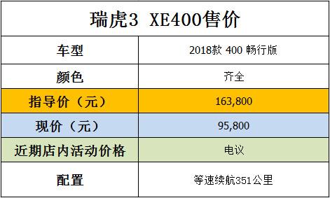 2018款新能源瑞虎3XE400有惊喜 优惠乐翻天
