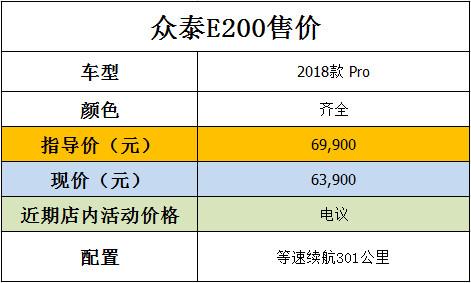 2018众泰E200有惊喜 优惠乐翻天