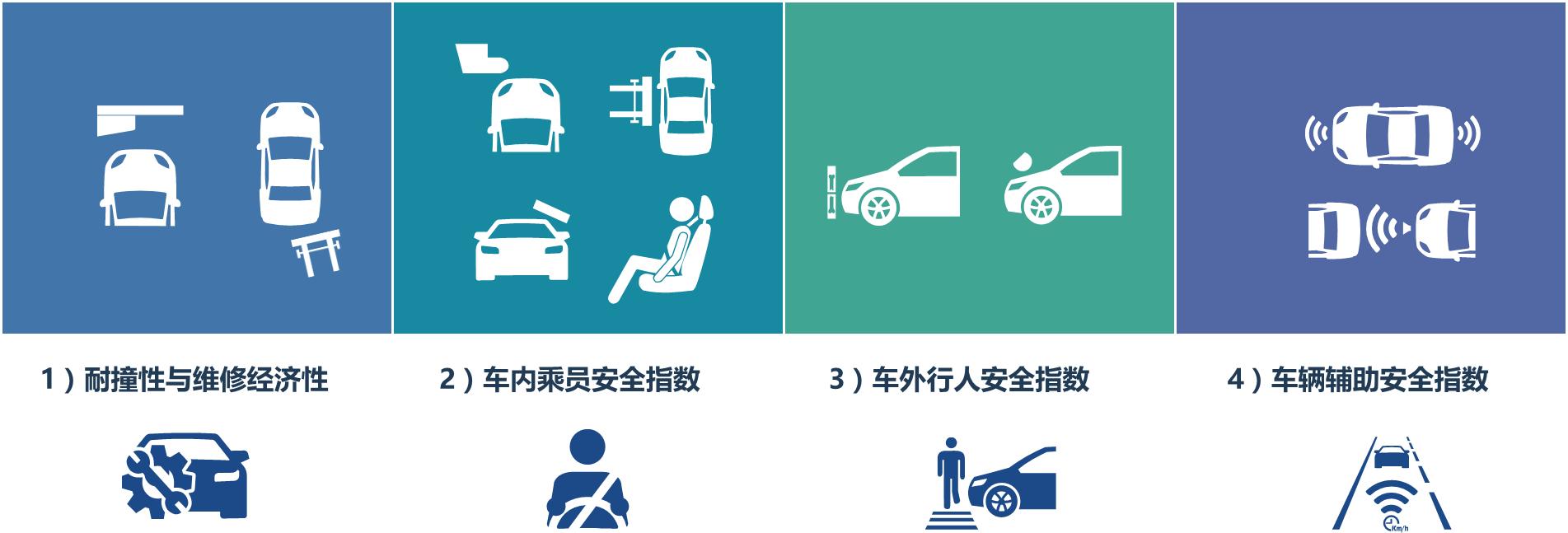 中国保险汽车安全指数2018结果即将出炉