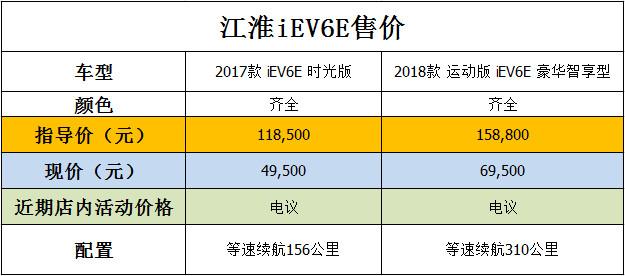 18款江淮iEV6E促销优惠价 全国最低报价