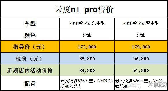 天津优惠 正文  新能源汽车的发展成为领导未来汽车市场的一大趋势.