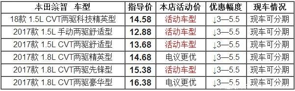 本田缤智全国购车咨询热线:189 1192 9569 销售经理:董倩(同微信)