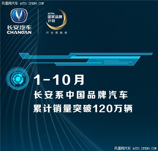 着力丰富产品布局,长安系中国品牌汽车累计销量突破120万辆
