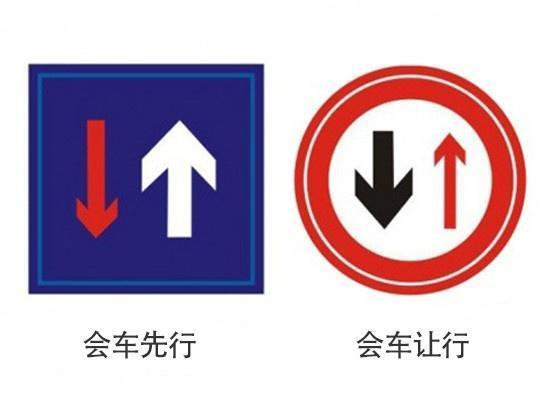 而且会车让行的标志是白底红圈圆形的,会车先行是蓝底方形的.