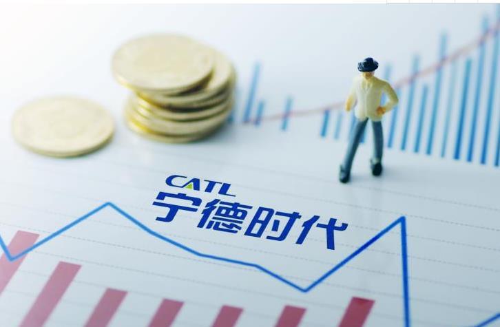 净利润增长50% 宁德时代发布业绩