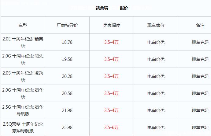 丰田凯美瑞低优惠报价年末促销活动
