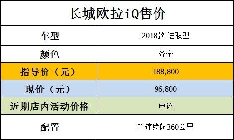 天津长城欧拉IQ最低价 续航满足城市通勤