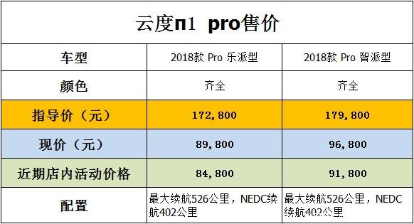 天津起售最低价 云度π1是否值得购买