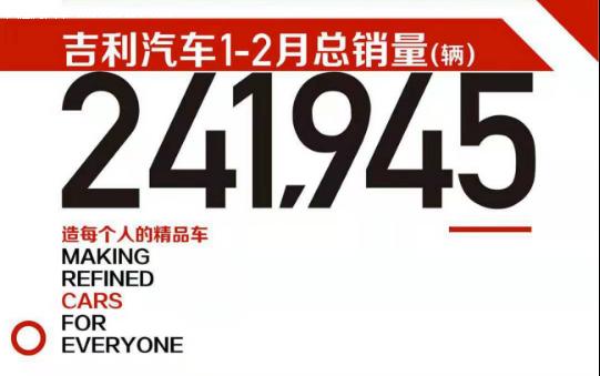再上高峰!吉利远景家族1-2月销量49414辆!