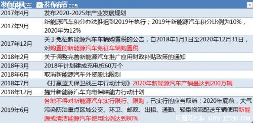 大唐财富:在这个领域,中国弯道超车了