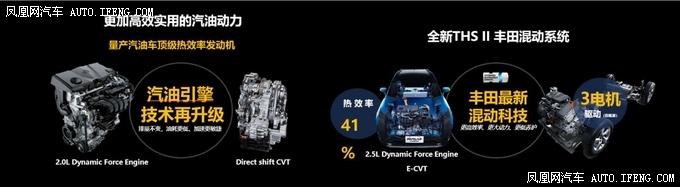 一汽丰田携TNGA明星产品 亮相第十八届南京国际车展-图5