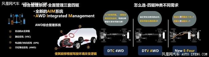 一汽丰田携TNGA明星产品 亮相第十八届南京国际车展-图6