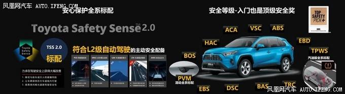 一汽丰田携TNGA明星产品 亮相第十八届南京国际车展-图7